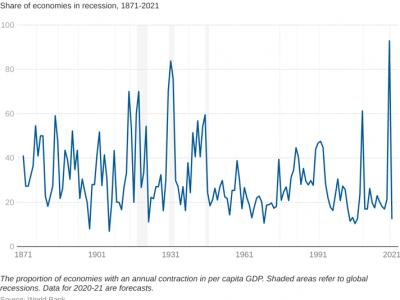 recession.png